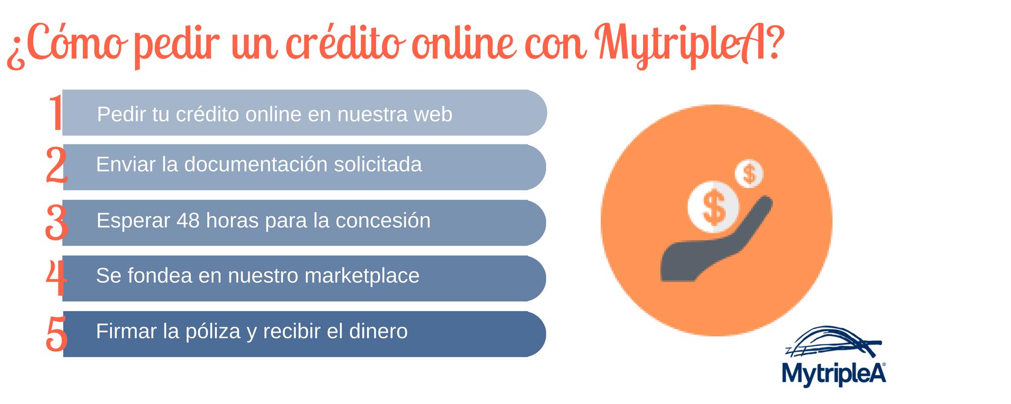 Cómo dónde pedir crédito online