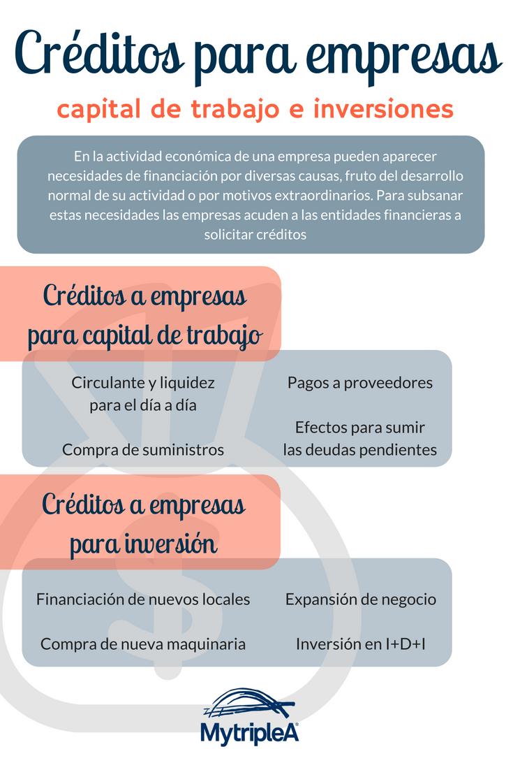 Créditos para capital trabajo e inversiones infografía