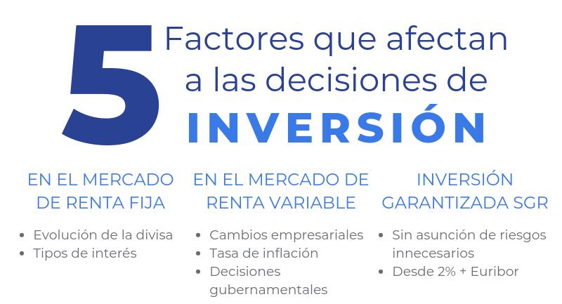 Factores que afectan a la inversión