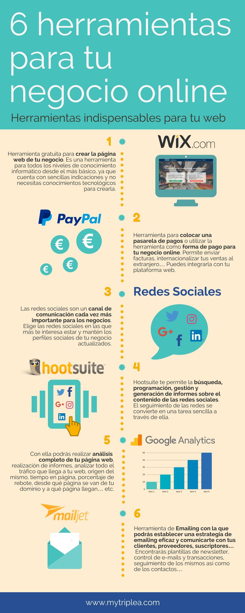 Infografía de herramientas para negocio online