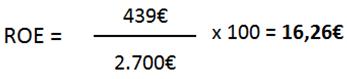 Cálculo ROE Rentabilidad financiera