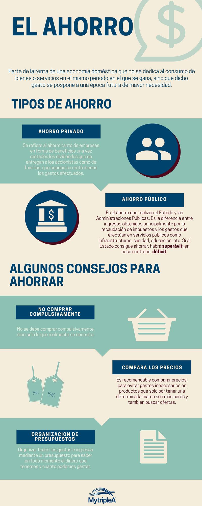 Ahorro Infografía