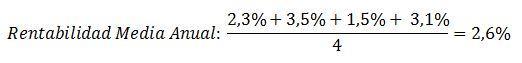 Rentabilidad media anual fórmula