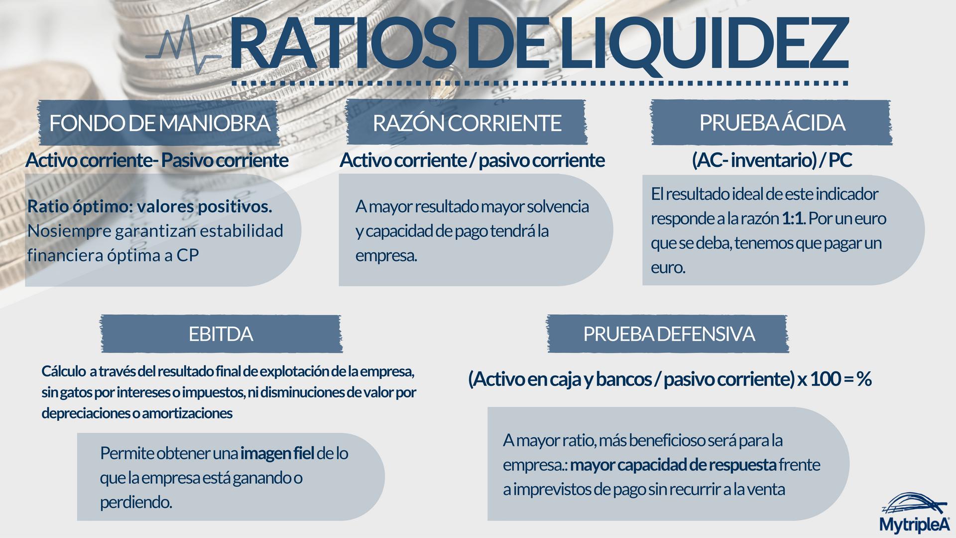 infografía ratio de liquidez