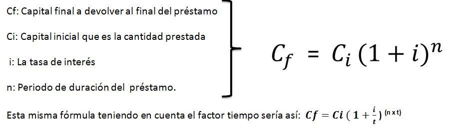 Fórmula interés compuesto
