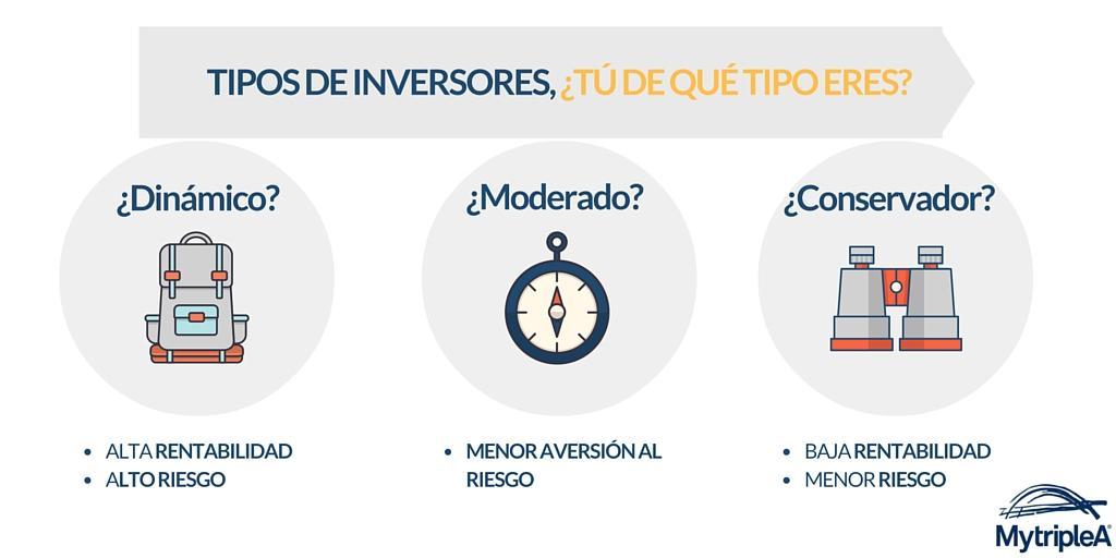 Invertir proyectos empresariales infografía