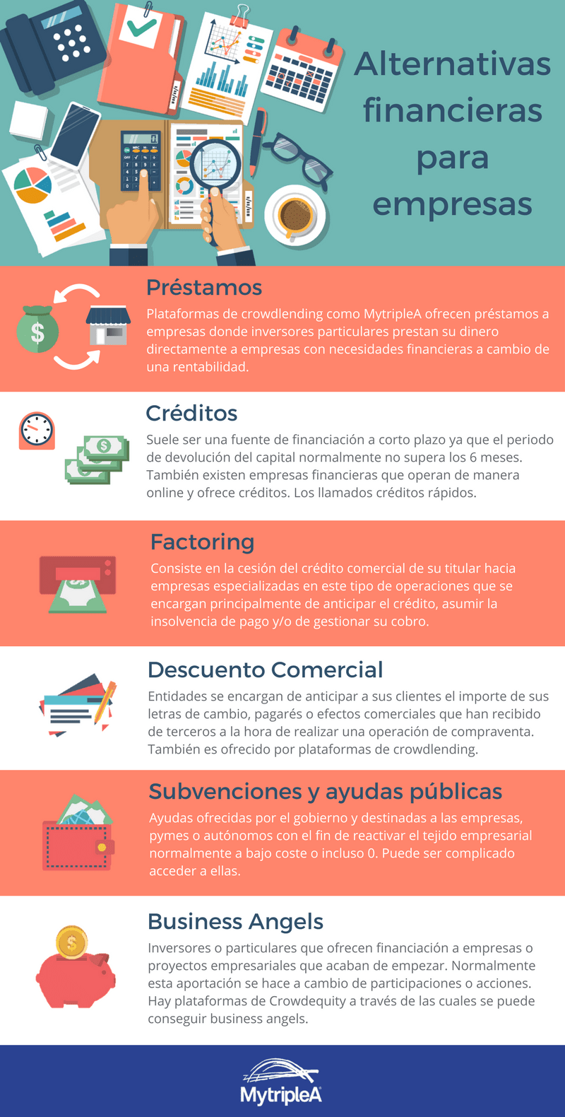 Infografía Alternativas financieras y de financiación para empresas