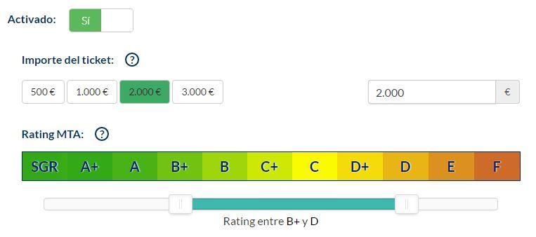 Inversión automática operación rating