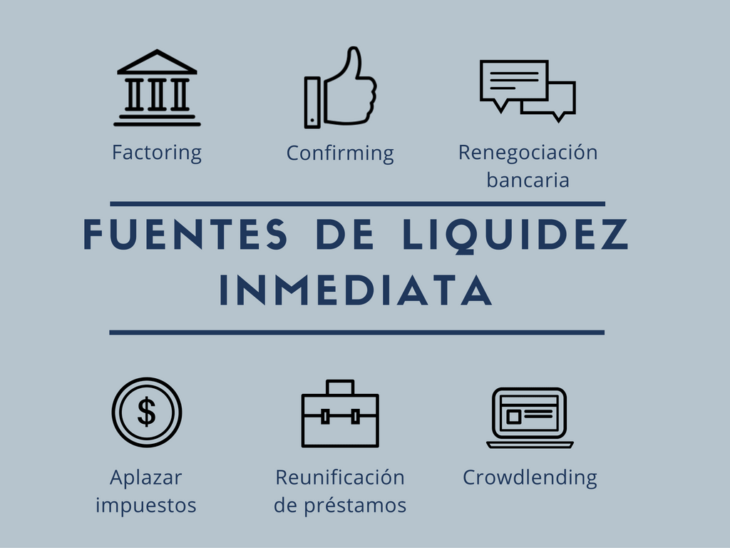 Liquidez inmediata infografía