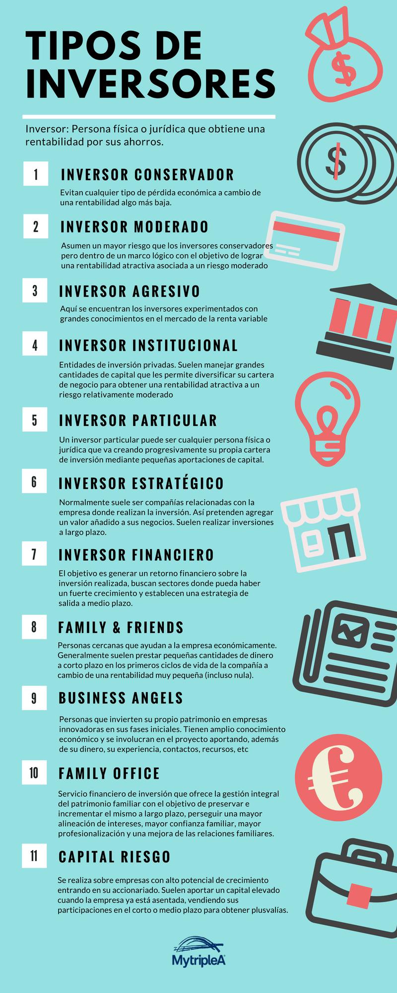 Tipos de inversores infografía