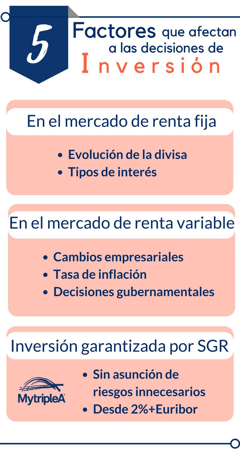 Infografía factores decisión inversión