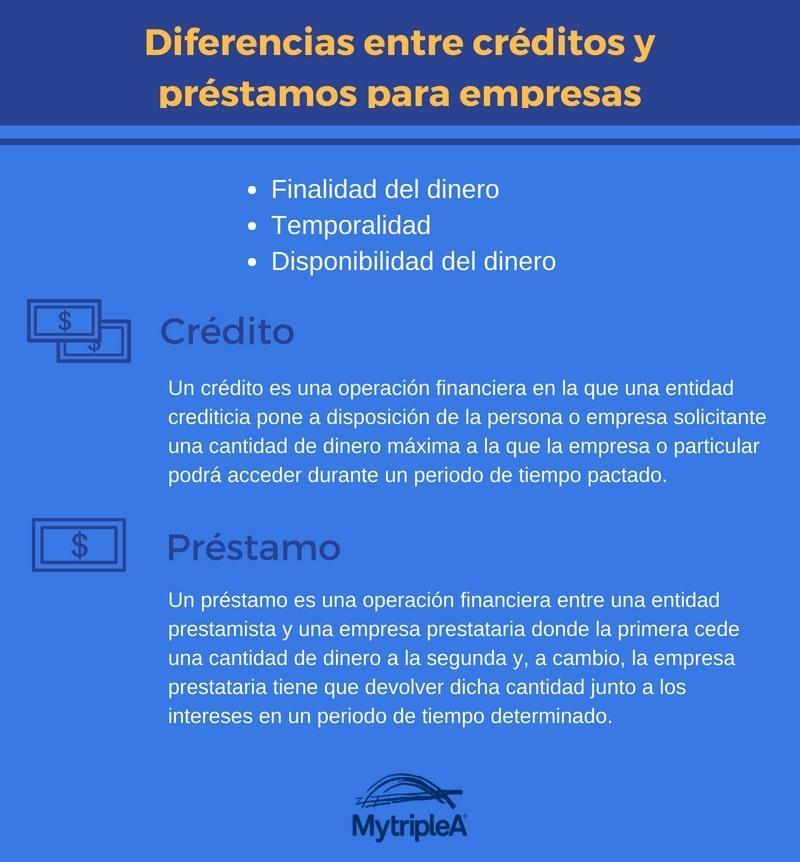 Diferencia entre créditos y préstamos para empresas