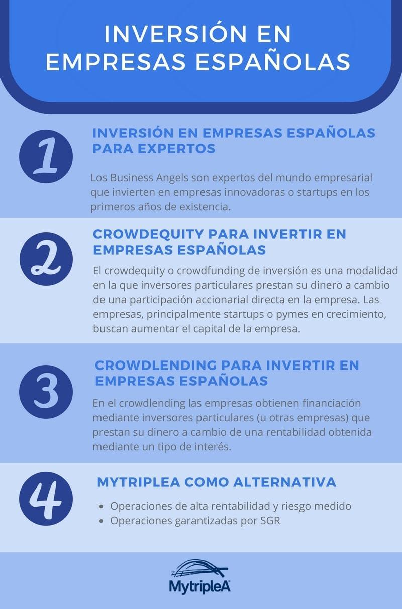 Invertir en empresas españolas