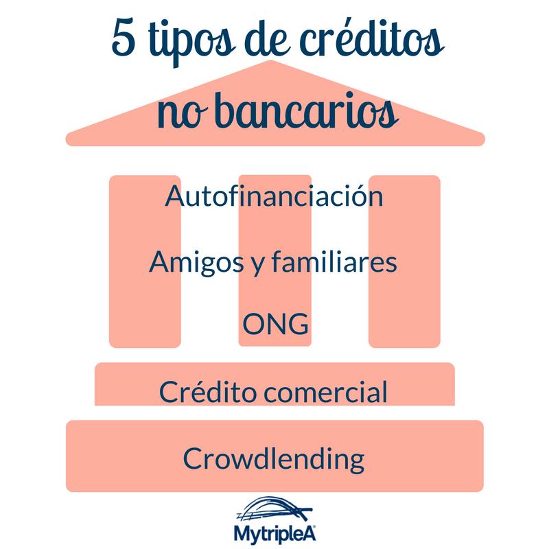Créditos no bancarios infografía