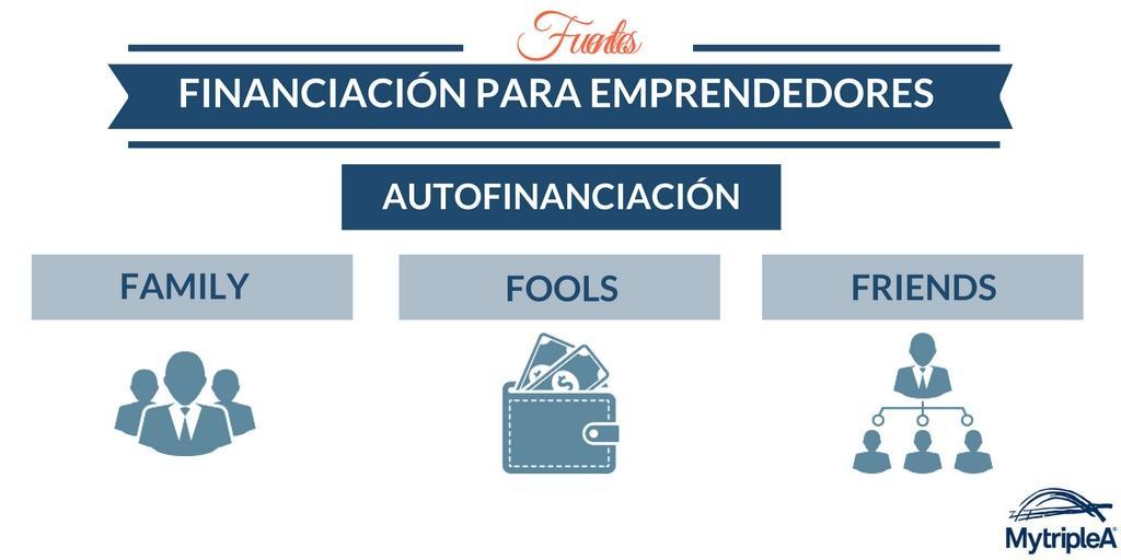 Financiación privada para emprendedores infografía