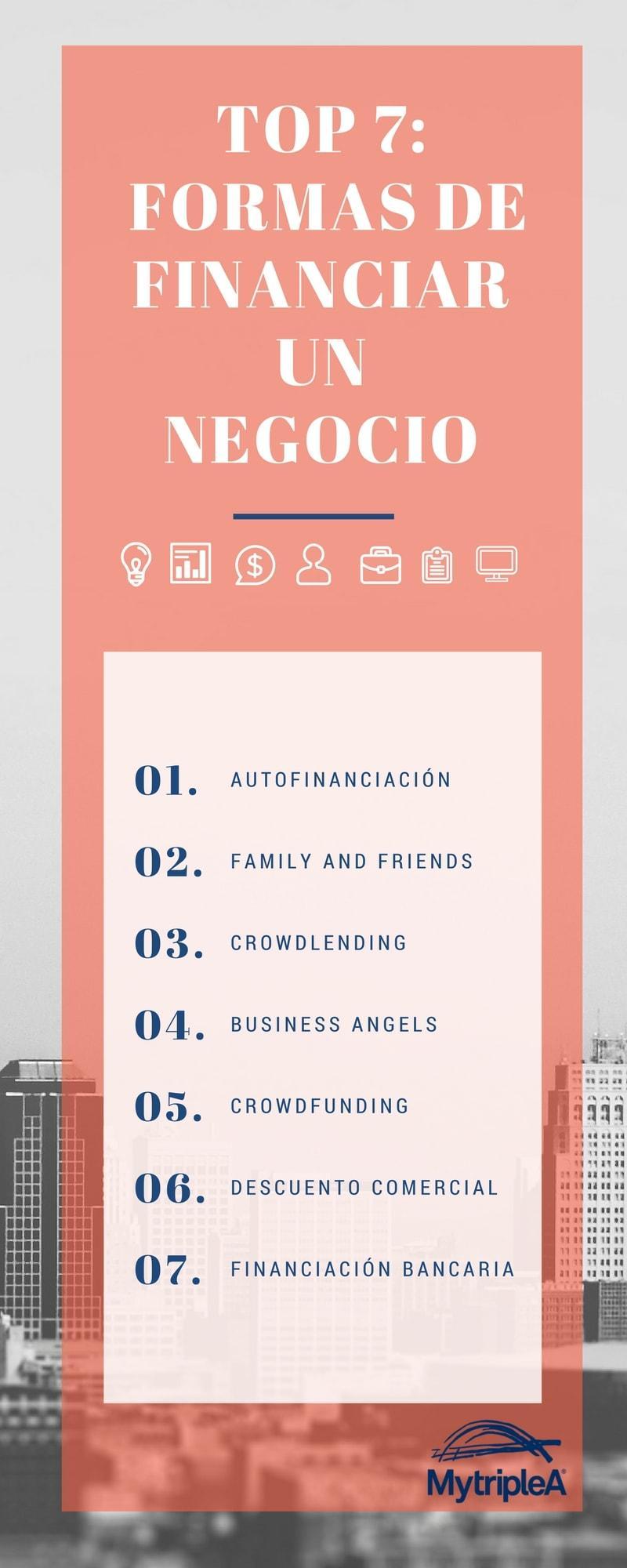 Financiación de negocios infografía