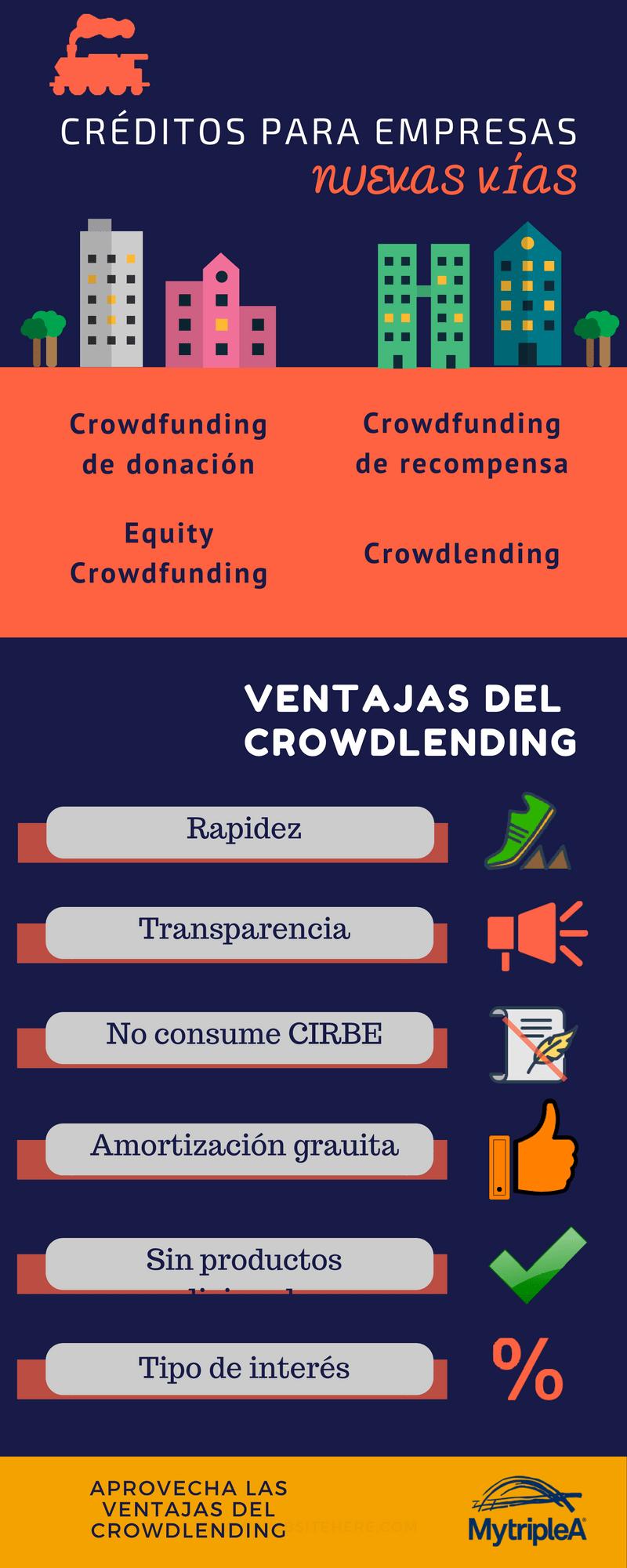 Crédito para empresas infografía