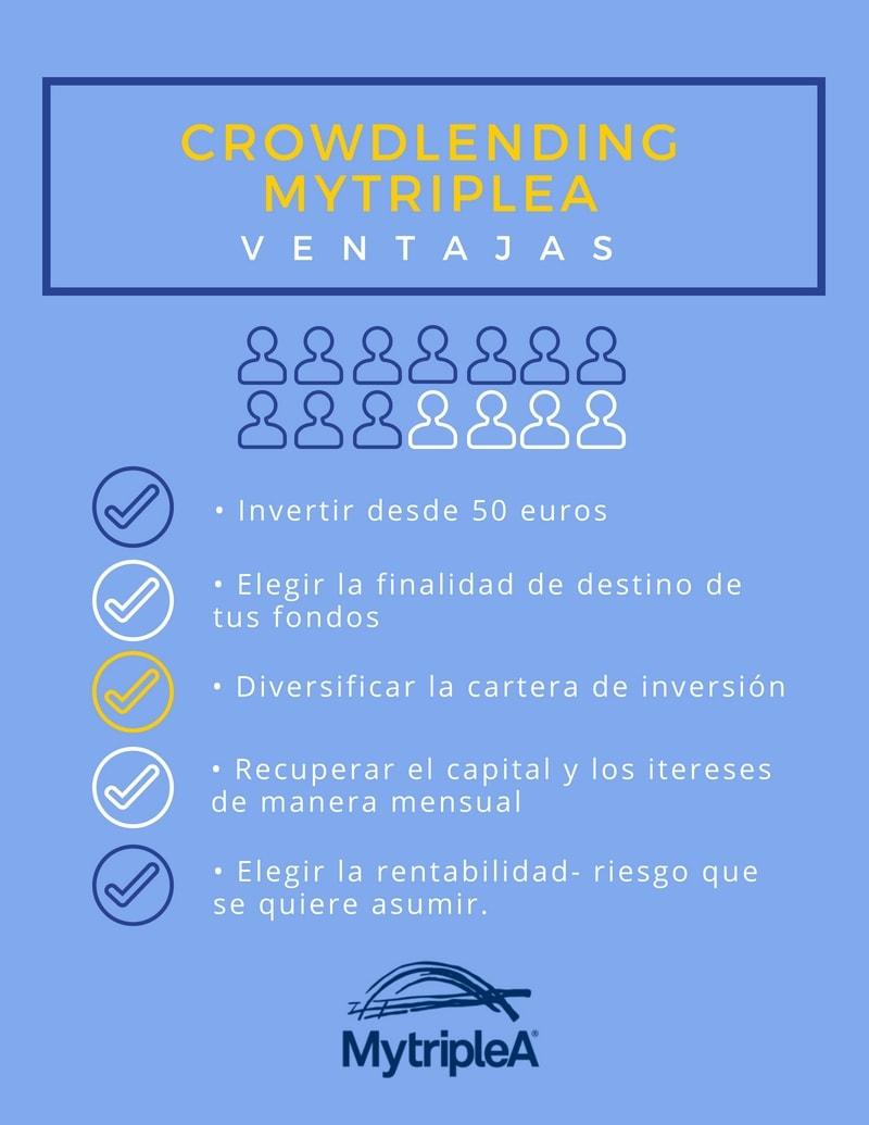 Infografía de alternativas de inversión financiera