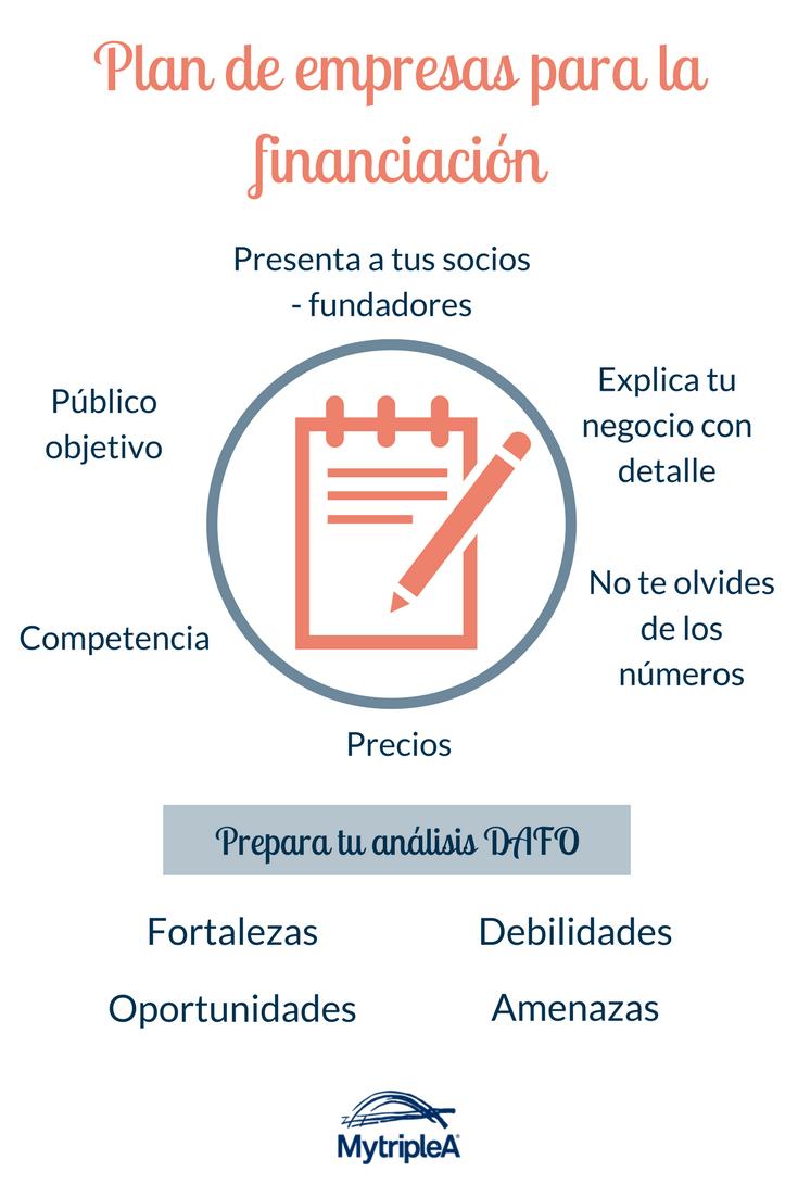 Plan de empresa infografía